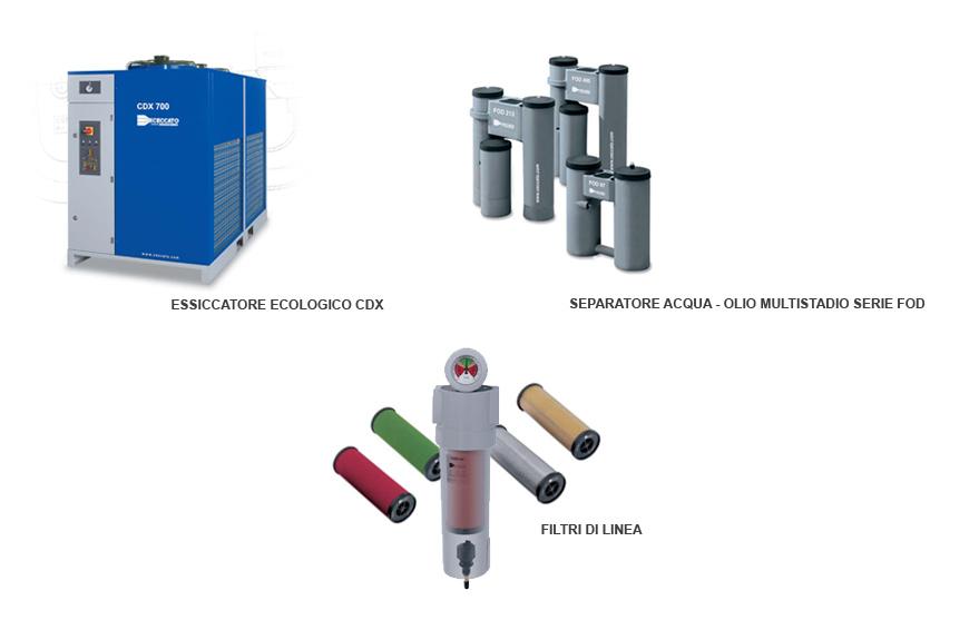 Trattamento condensa lombarda compressori - Condensa su finestre in alluminio ...